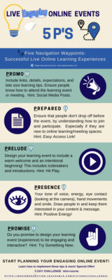 5 steps for engaging online events